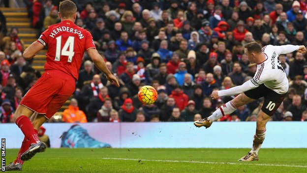Wayne Rooney scored his first goal at Anfield since 2005 to seal victory for Man United image: bbc.com